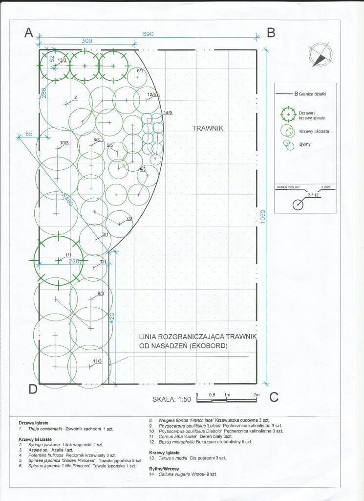 projektowanie ogrodu rzeszów