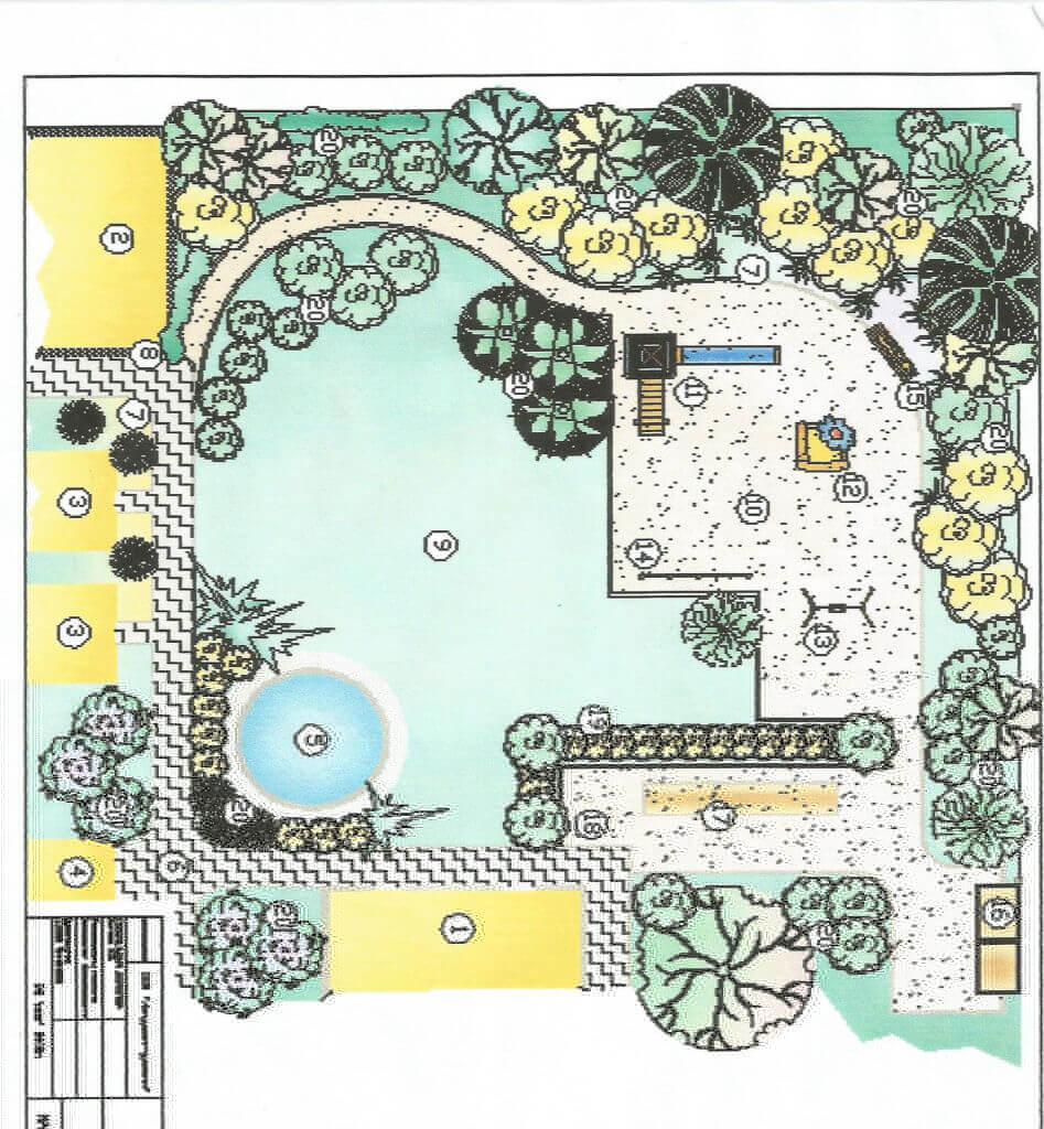 projekt ogrodu rzeszów